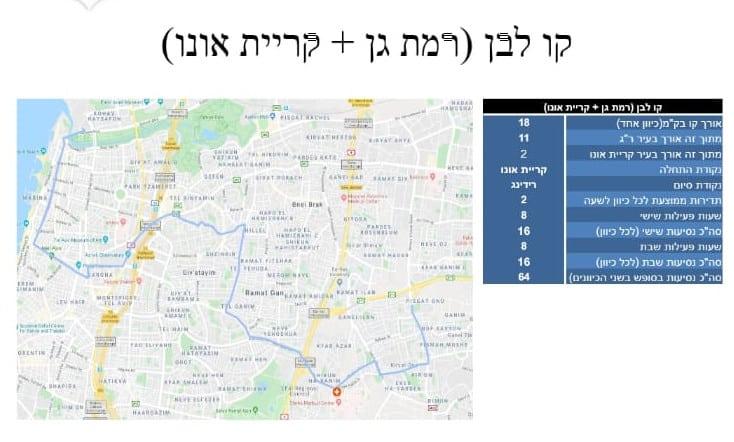 קו כחול רמת גן - קרית אונו